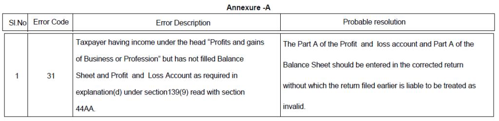 income-tax-annexure-a