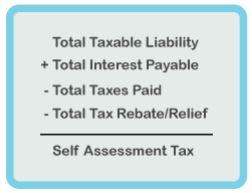 self-assessment tax formula