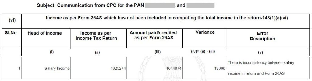 Notice sec 143(1)(a)(vi)